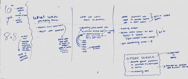 whiteboard image of planning notes