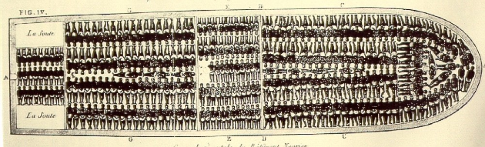 thesis statement on african american slavery Write a strong thesis statement what is a thesis statement while both sides fought the civil war over the issue of slavery, the north fought for moral.