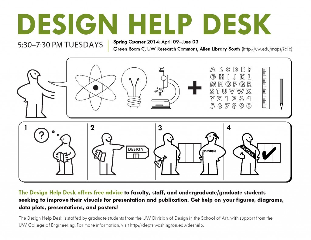 HelpDesk_flyer_Spring2014