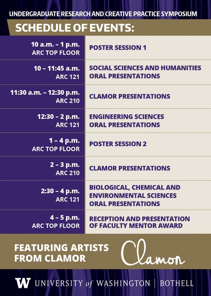UWB Symposium Schedule